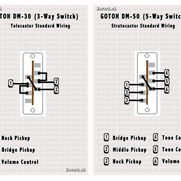 gotoh 3 way switch wiring rh 9xmaza us 3-Way Switch Wiring Methods Wiring a 4 Way Switch 3 Switches
